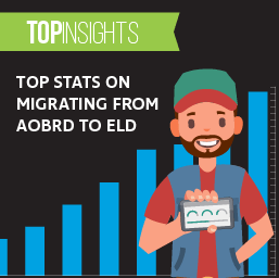 Top stats on migrating from AOBRD to ELD