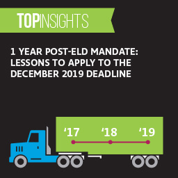 1 Year Post-ELD Mandate: Lessons to apply to the December 2019 deadline