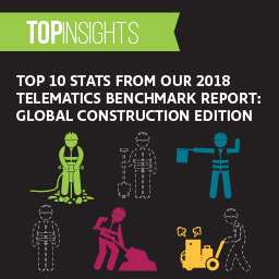 Telematics Benchmark Report: Global Construction Industry