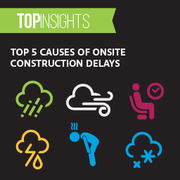 Top 5 causes of onsite construction delays