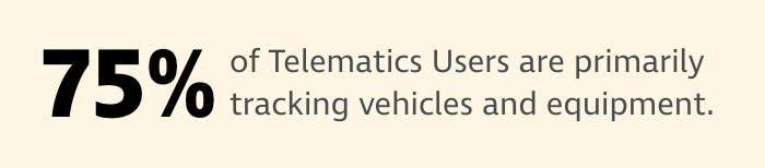 Stat about Telematics Usage in Construction