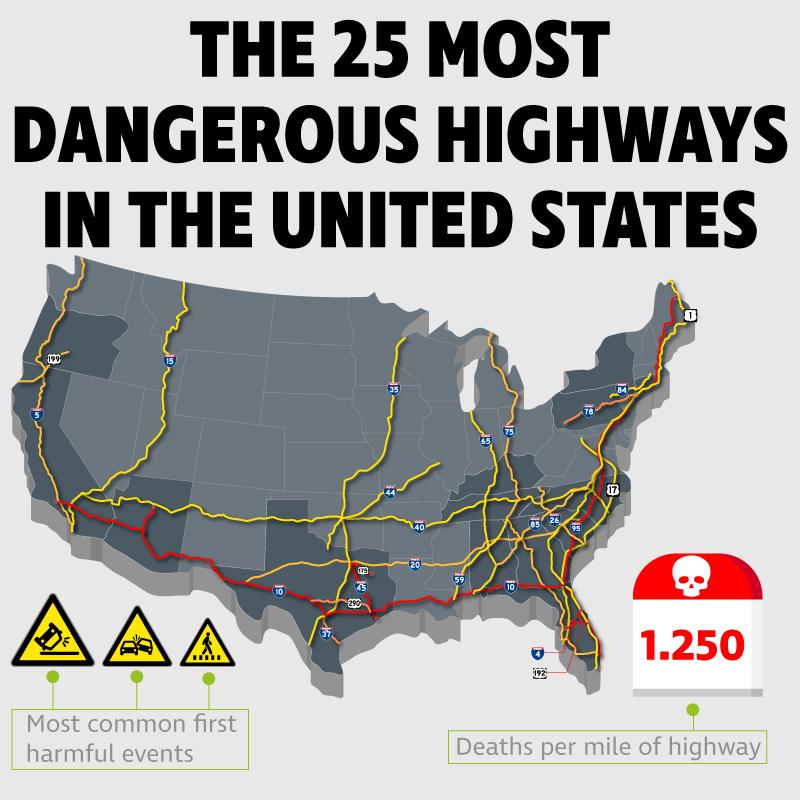 Most Dangerous Roads in America - Teletrac Navman